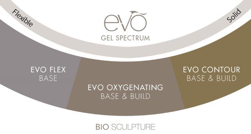 EVO Gel Spectrum   Bio Sculpture